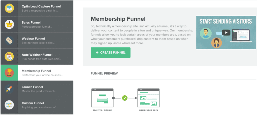 ClickFunnels Review 2020: Get 14-Day Free Trial Before You Buy