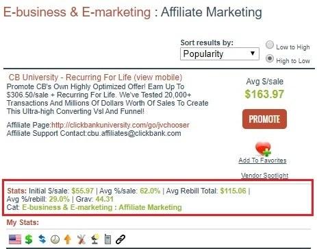 sales statistics of clickbank products