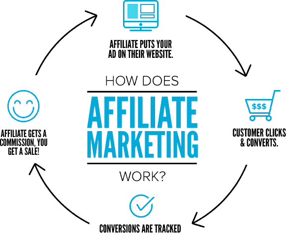 wealthy affiliate review – scam or legit? the truth exposed
